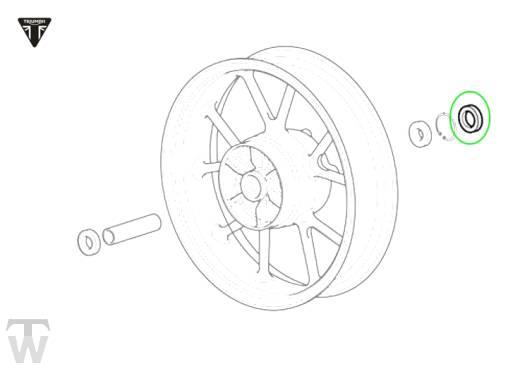 Simmerring Radlager (Details)