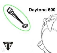 Ölmessstab Daytona 600 & 650