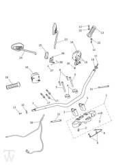 Lenker Schalter - Explorer XRT